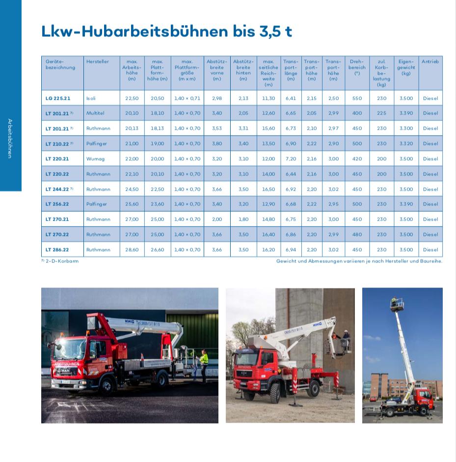 wemo-tec-lkw-hubarbeitsbuehnen-bis-3,5T