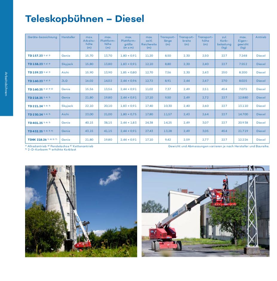 wemo-tec-teleskopbühnen-diesel